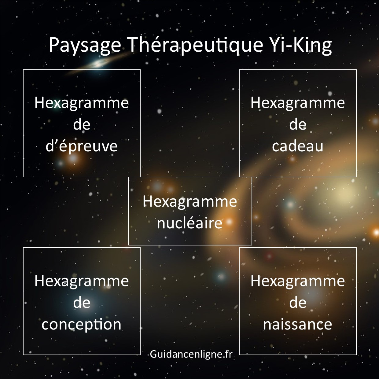 paysage-therapeutique-yi-king